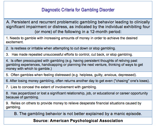 Psychological interventions for gambling video gambling il